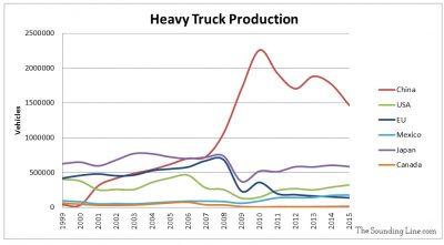 Data Source: IOMV