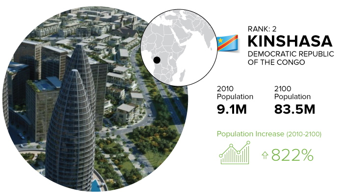 megacities-kinshasa