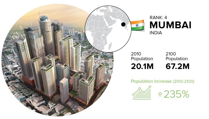megacities-mumbai