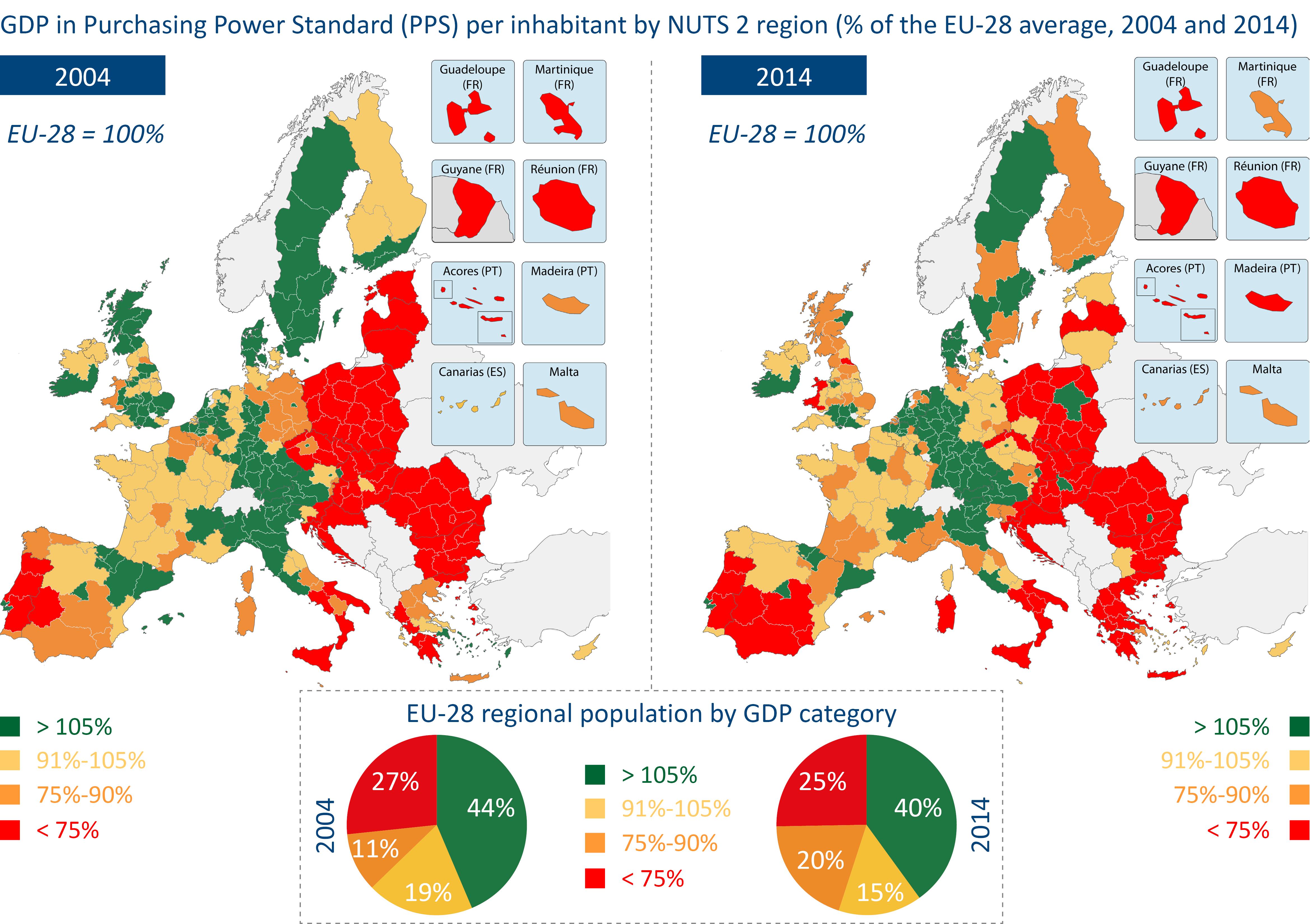 GDP in PPS per Capita in EU
