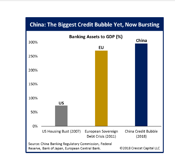 Taps Coogan: The Bloom Is off the Rose in China - The
